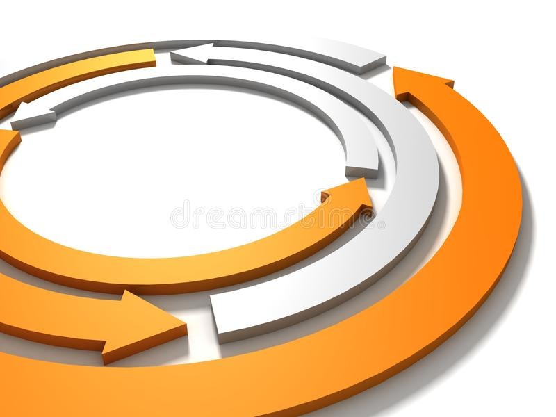 Concept cycle arrows in a circle flow on white. Background stock illustration