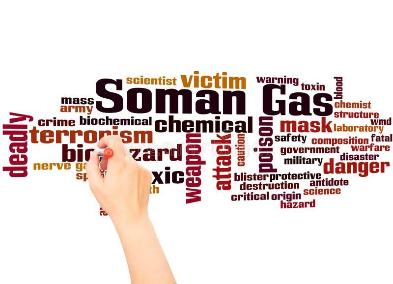 Concept d'écriture de nuage et de main de mot de neurotoxique de soman photos stock
