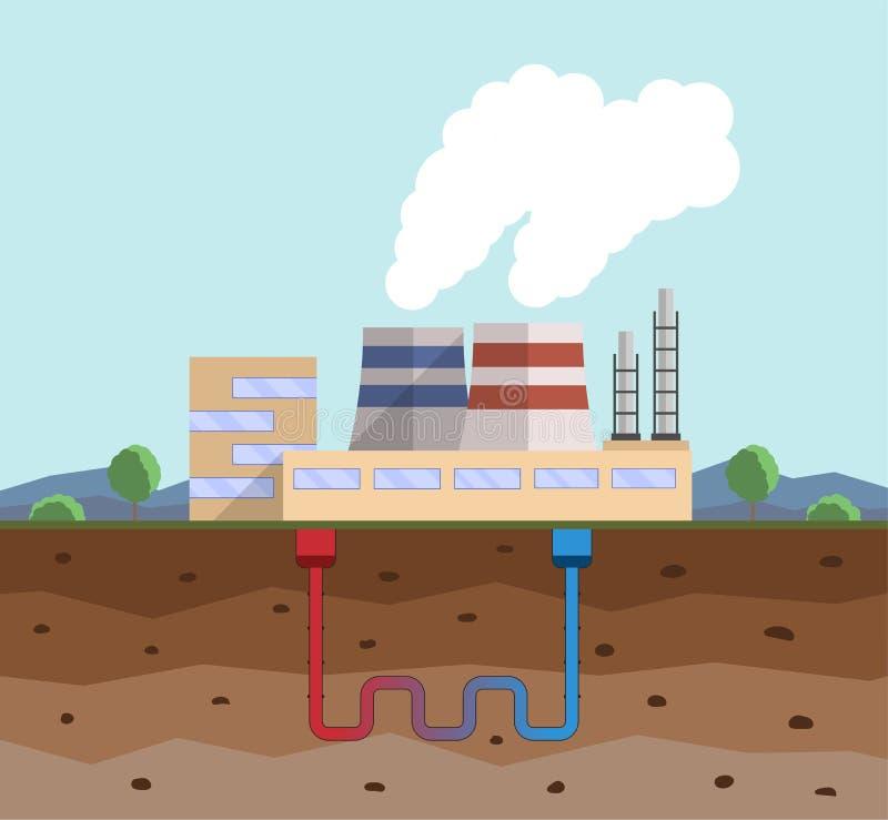 Concept d'énergie géothermique Centrale écologique de génération d'énergie géothermique illustration stock