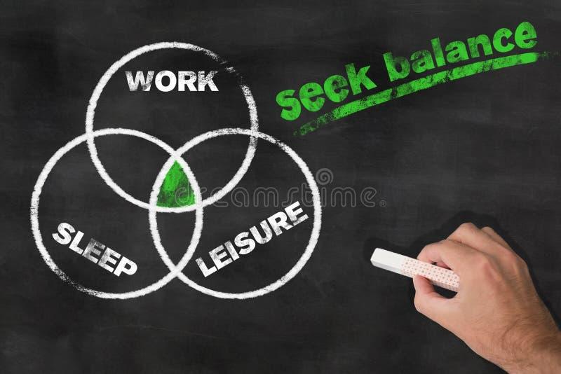Concept d'équilibre de la vie de travail image stock