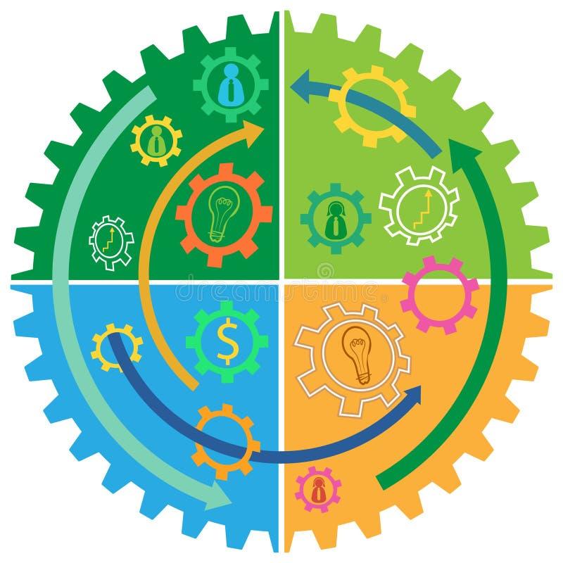Concept d'affaires illustration de vecteur