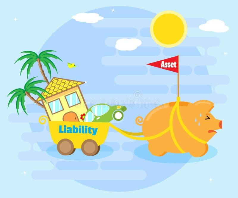 Concept d'affaires - actif ou passif La tirelire tire le chariot en lequel se situe la maison, voitures illustration de vecteur