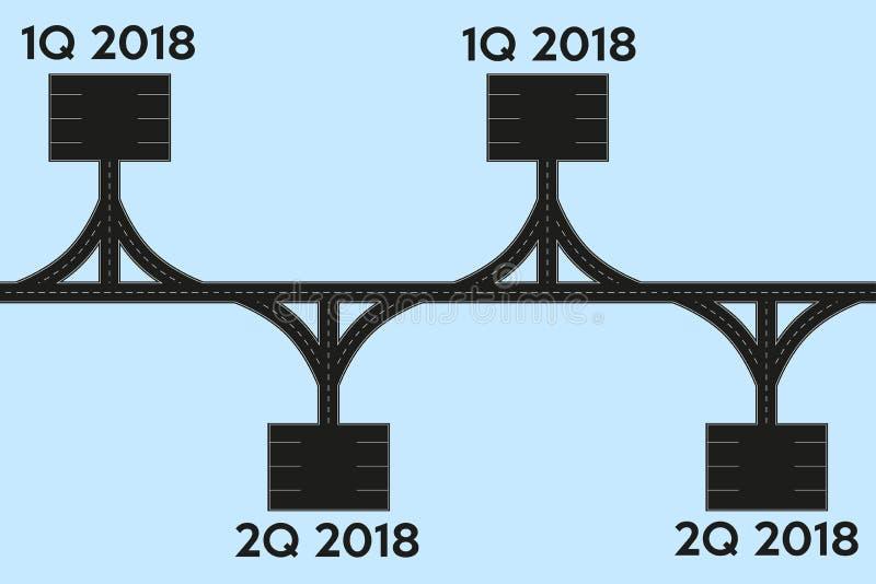 Concept d'affaires de feuille de route de chronologie illustration stock