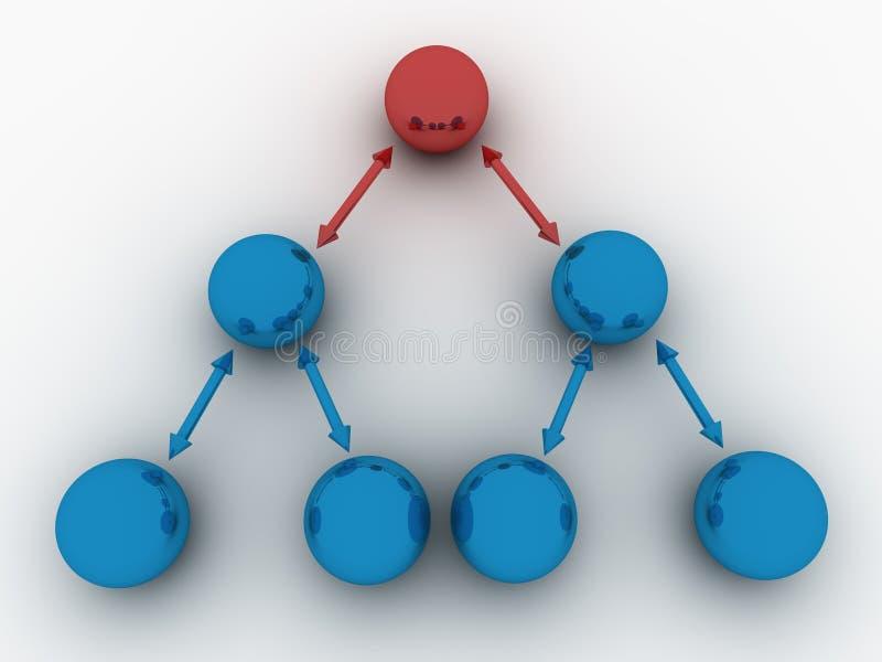 Concept d'amorce avec des sphères illustration libre de droits