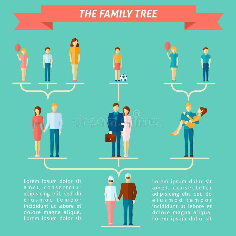 Concept d'arbre généalogique illustration stock