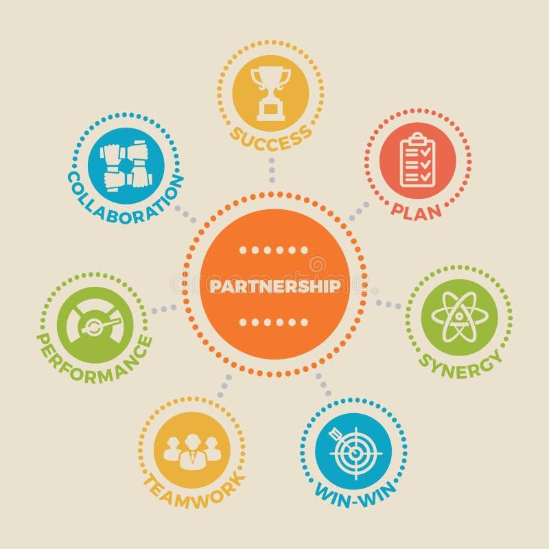 Concept d'ASSOCIATION avec des icônes illustration libre de droits