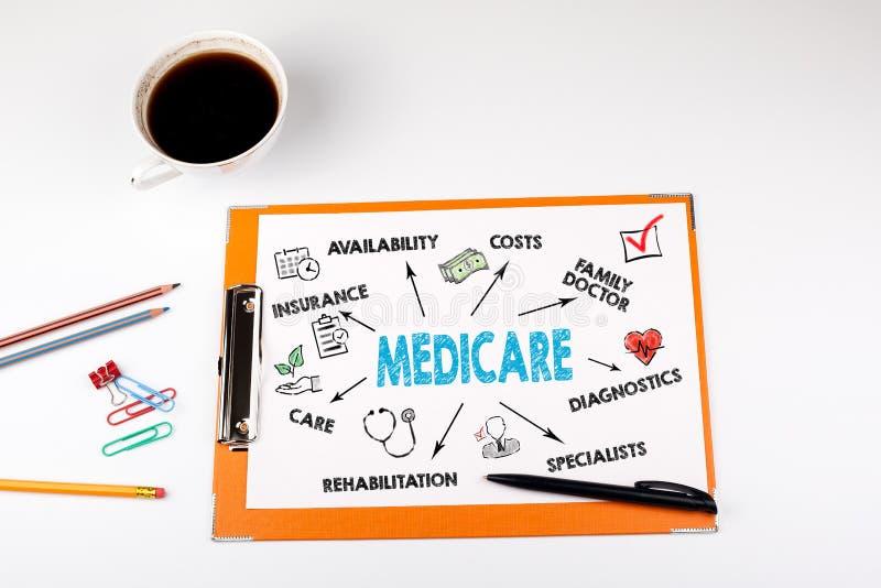 Concept d'Assurance-maladie Diagramme avec des mots-clés et des icônes photo libre de droits