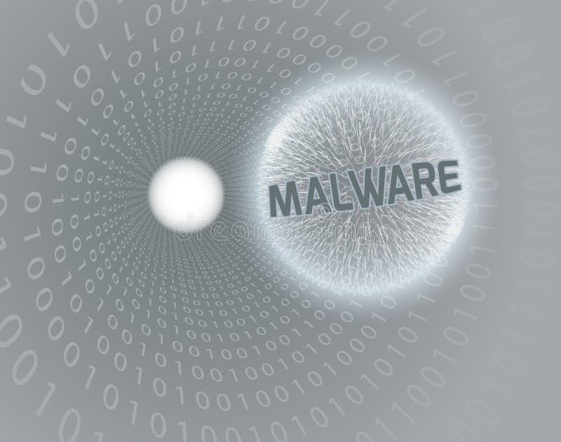 Concept d'attaque de cyber de Malware illustration stock