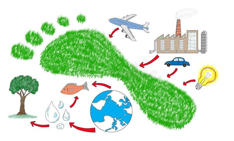 Concept d'empreinte de pas de carbone sur le fond blanc illustration de vecteur