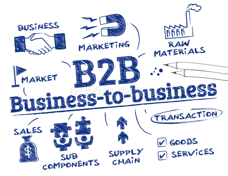 Concept d'entreprise à entreprise illustration libre de droits