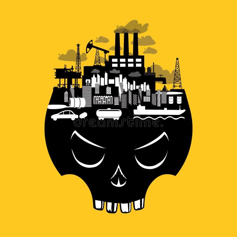 Concept d'environnement de pollution avec le cr?ne et l'usine Affiche ?cologique de vecteur avec des objets d'industrie de danger illustration de vecteur