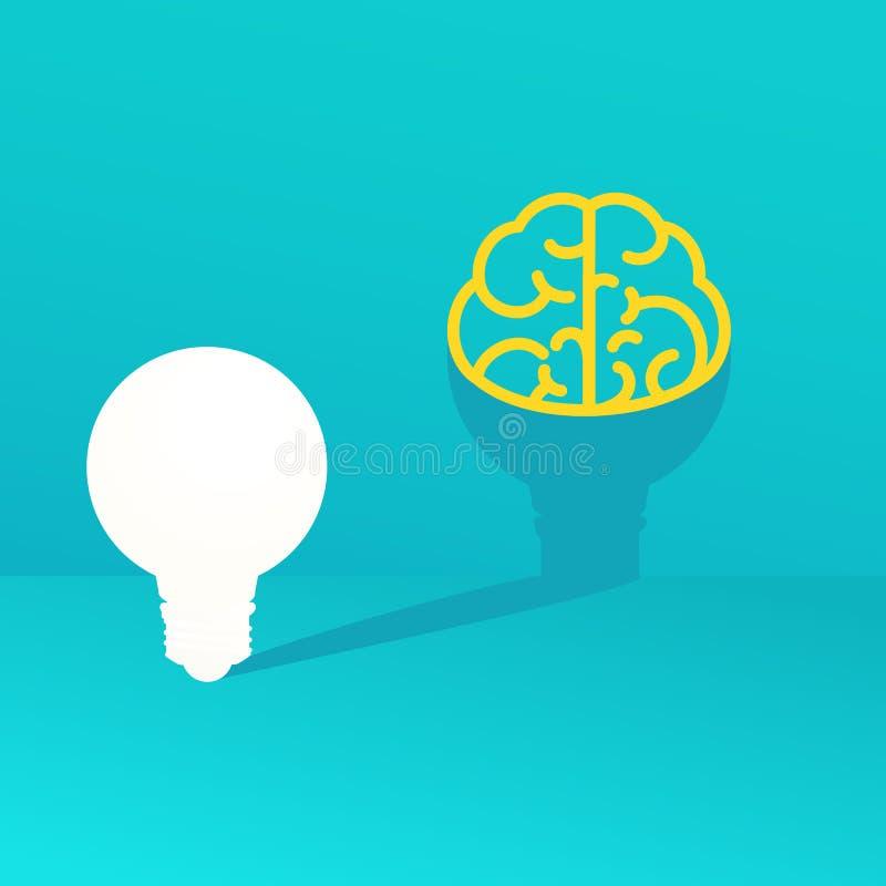 Concept d'idée d'ampoule L'ampoule moule une ombre sous forme de cerveau sur le mur illustration de vecteur