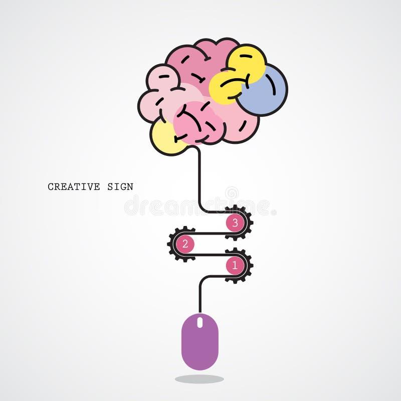 Concept d'idée de cerveau et symbole créatifs de souris d'ordinateur Progressi illustration libre de droits
