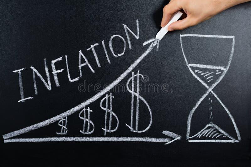 Concept d'inflation dessiné sur le tableau noir image stock