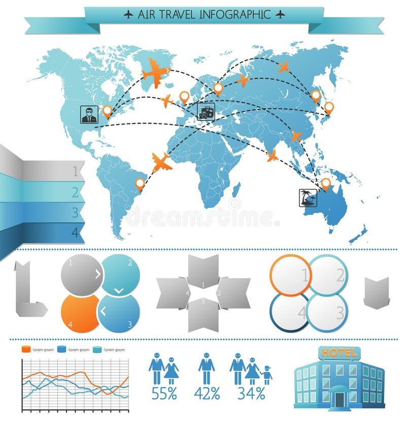 Concept d'Infographic de voyage d'été d'air illustration de vecteur