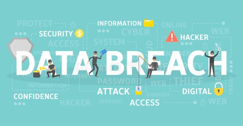 Concept d'infraction de données illustration stock