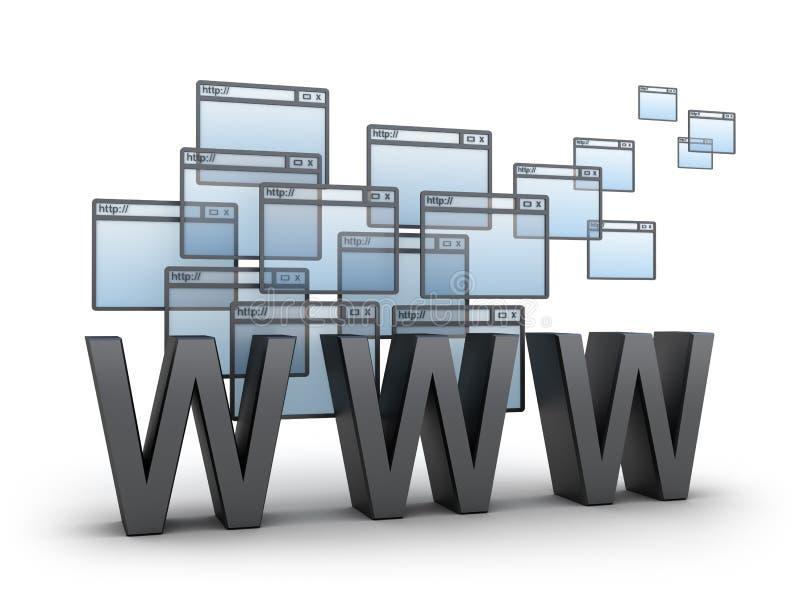 Concept d'Internet de WWW illustration stock