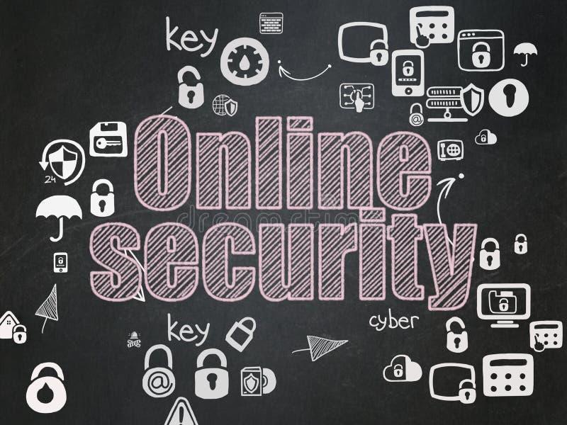 Concept d'intimité : Sécurité en ligne sur le conseil pédagogique illustration libre de droits