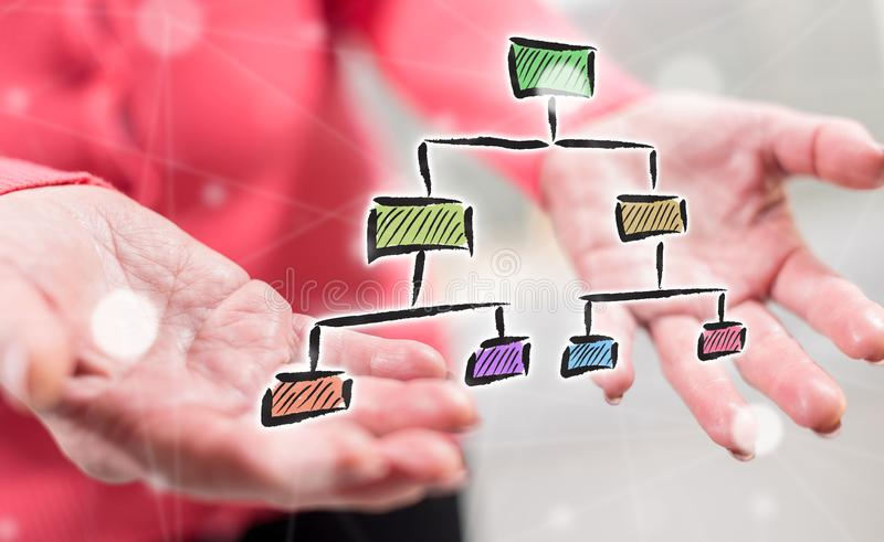 Concept d'organigramme image stock