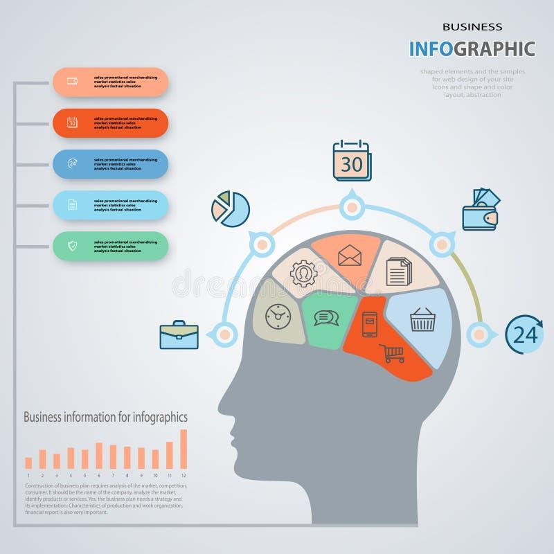 Concept de bedrijfsmens Infographics marketing pictogrammen Jaarlijks aangaande vector illustratie