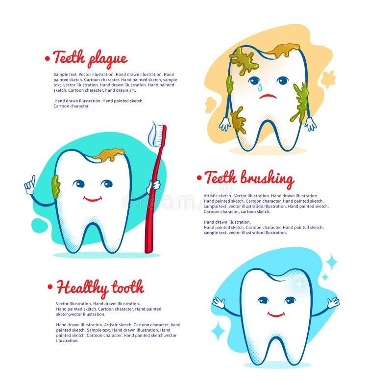 Concept de brossage de dents illustration de vecteur