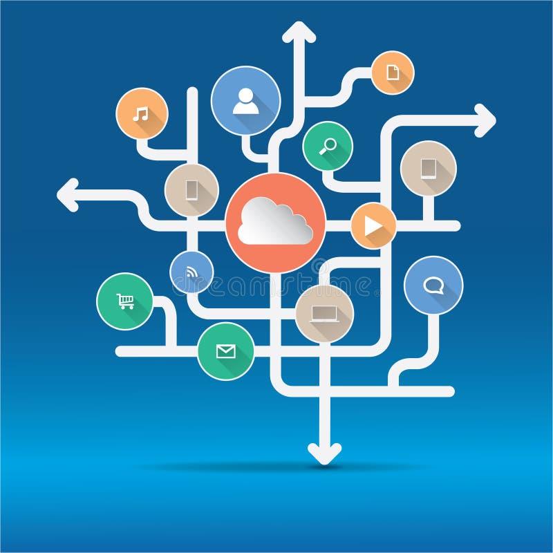 Concept de calcul et d'applications de nuage. illustration de vecteur