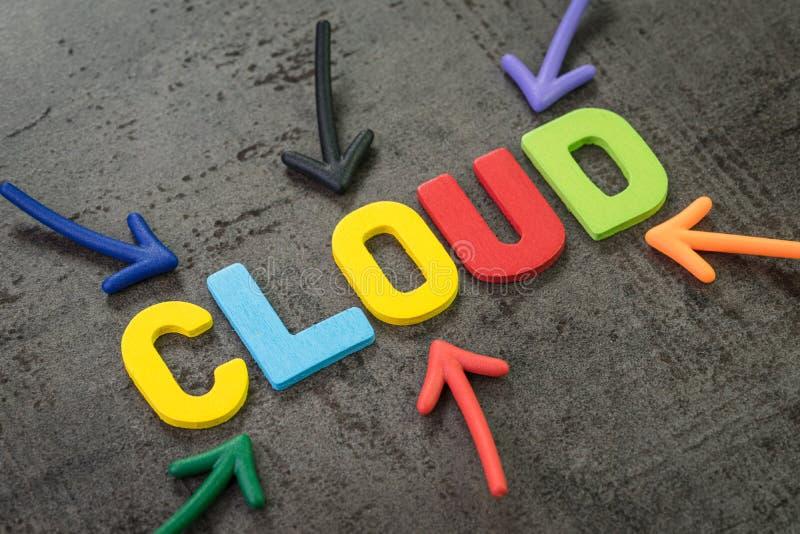 Concept de calcul de nuage, centre de traitement des données de serveur distant qui peut accéder partout dans le monde sur l'Inte image libre de droits