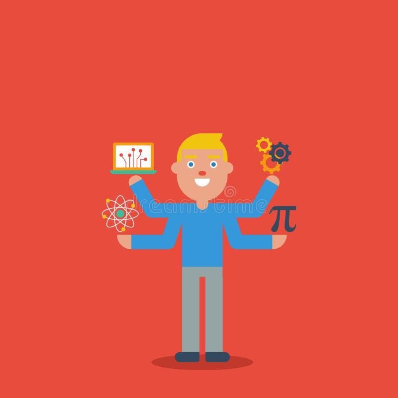 Concept de caractère d'éducation de TIGE illustration libre de droits