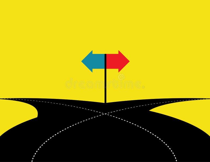 Concept de choix avec des carrefours spliting de deux manières image libre de droits