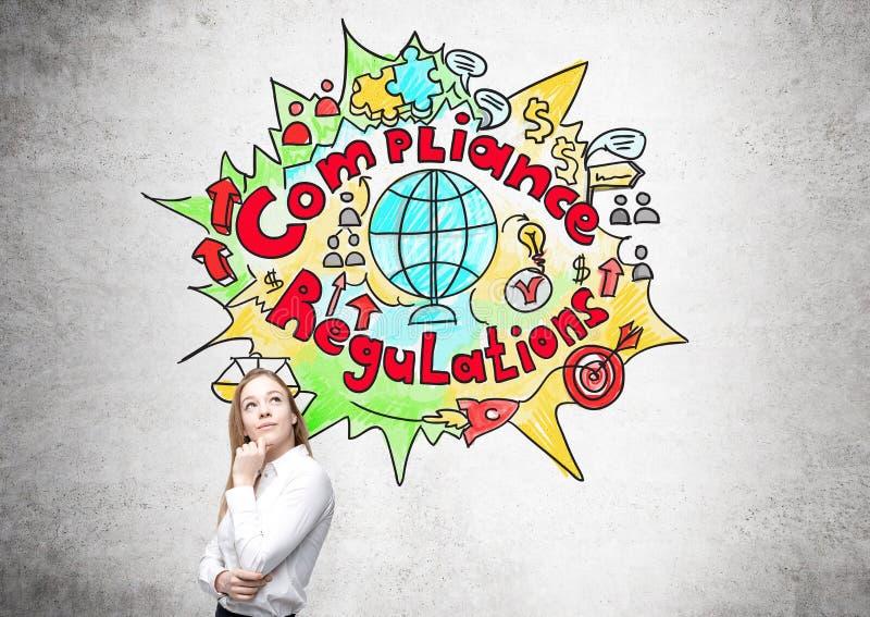 Concept de conformité et de règlements images stock