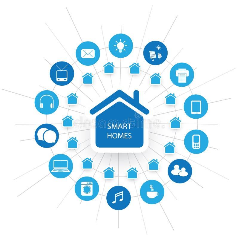 Concept de construction à la maison futé écologique avec des icônes - nuage calculant, IoT, IIoT, structure de réseau, fond de co illustration stock