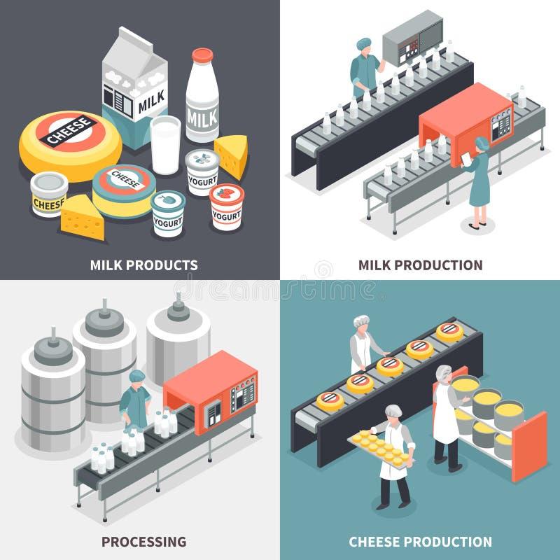 Concept de construction de l'usine 2x2 de lait illustration libre de droits
