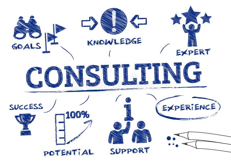 Concept de consultation illustration stock