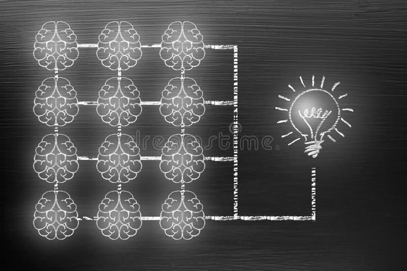 Concept de créativité de séance de réflexion pour de bonnes idées sur le tableau noir dedans photos stock