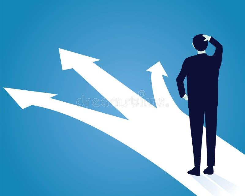 Concept de décision économique Confondez pour choisir illustration libre de droits