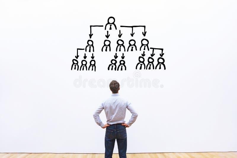 Concept de délégation, tâches de délégation de CEO aux employés photo stock