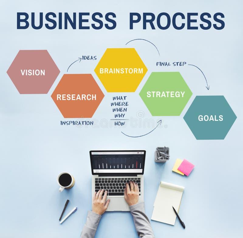 Concept de démarrage de croissance d'entreprise de processus d'affaires photographie stock libre de droits