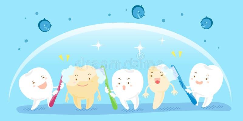 Concept de dent de santé illustration libre de droits