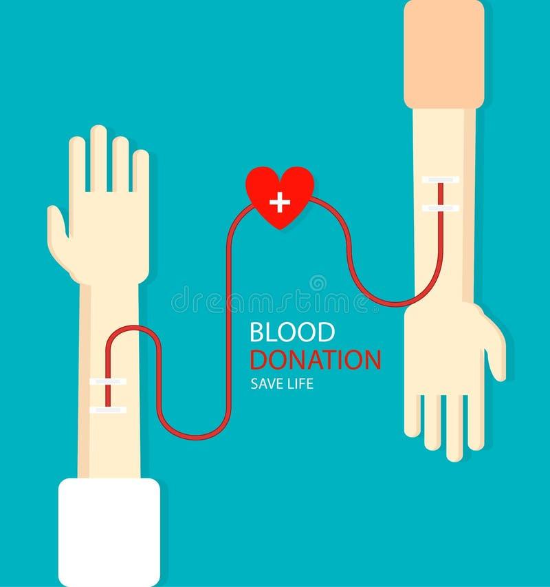 Concept de don du sang pour l'affiche Soins de sant? Illustration de vecteur illustration stock