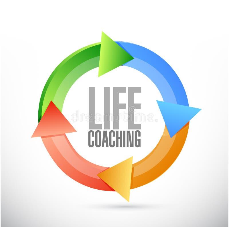 concept de entraînement de signe de cycle de la vie illustration stock