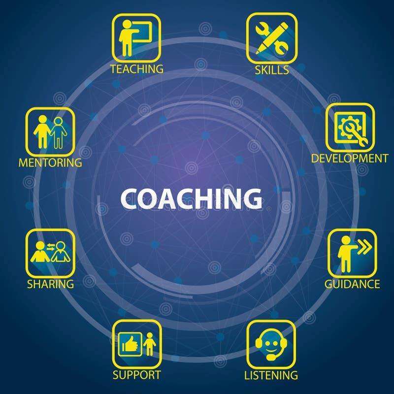 Concept de entraînement de tutelle de direction d'affaires Illustrat de vecteur illustration de vecteur