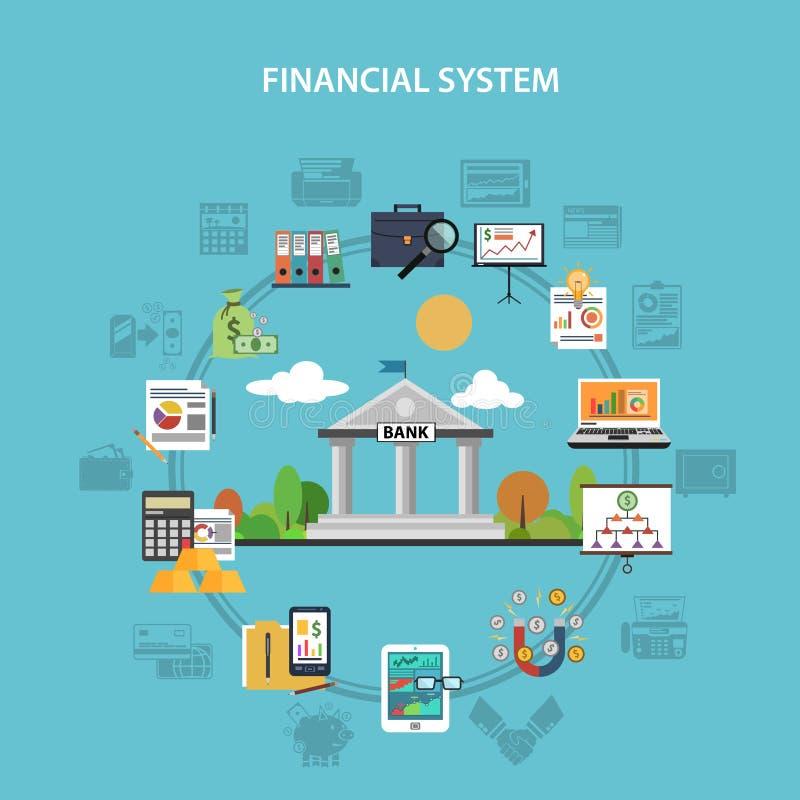 Concept de finances plat illustration stock