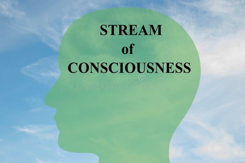 Concept de flux de conscience illustration stock