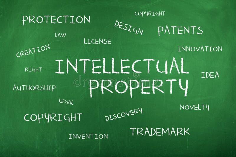 Concept de fond de propriété intellectuelle images libres de droits