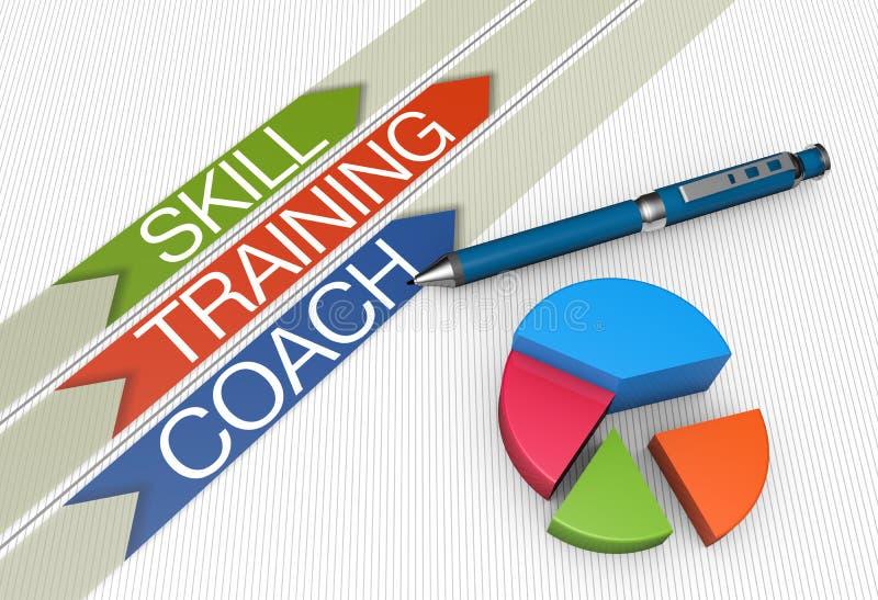 Concept de formation de compétence illustration libre de droits
