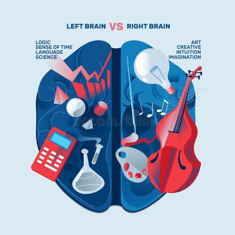 Concept de gauche ? droite d'esprit humain Partie créative et pièce de logique illustration stock