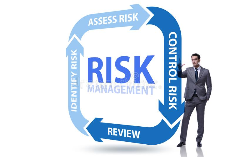Concept de gestion des risques dans des affaires modernes images libres de droits