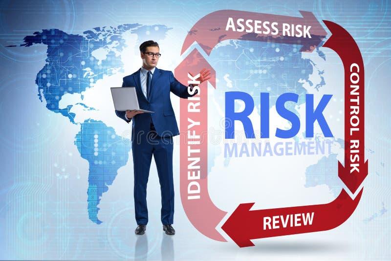 Concept de gestion des risques dans des affaires modernes photographie stock libre de droits
