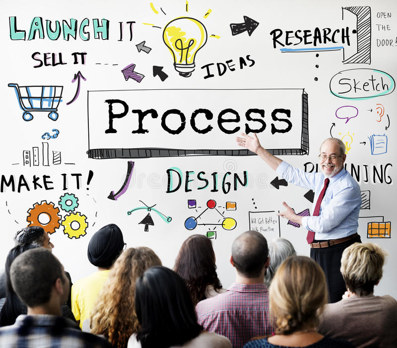 Concept de graphique de conception de planification de croquis de recherches de processus photo stock