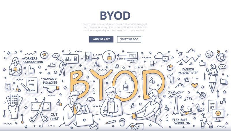 Concept de griffonnage de BYOD illustration stock